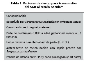 Sepsis Neonatal Por Streptococcus Grupo B