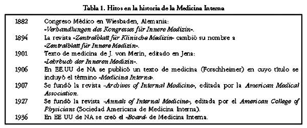 Subespecialidades de medicina familiar imss