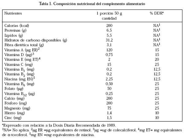 Efecto del consumo de un complemento alimentario en la..