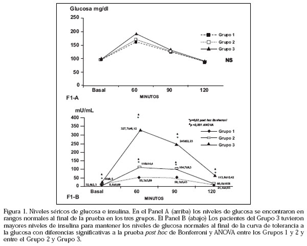 Crema para metabolismo del calcio y fosforo