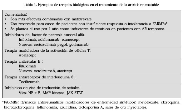 artritia reumatoide pdf