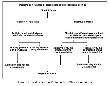 las cronicas de terramar pdf