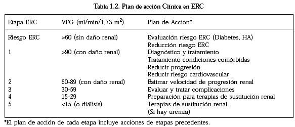 insuficiencia renal cronica pdf