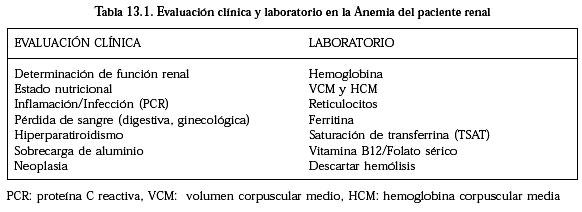 pruebas de nefrología renal para diabetes