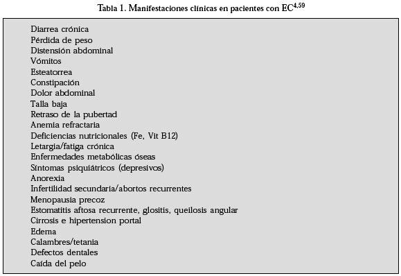 dieta para personas celiacas pdf