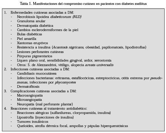 examen físico de diabetes mellitus tipo 2