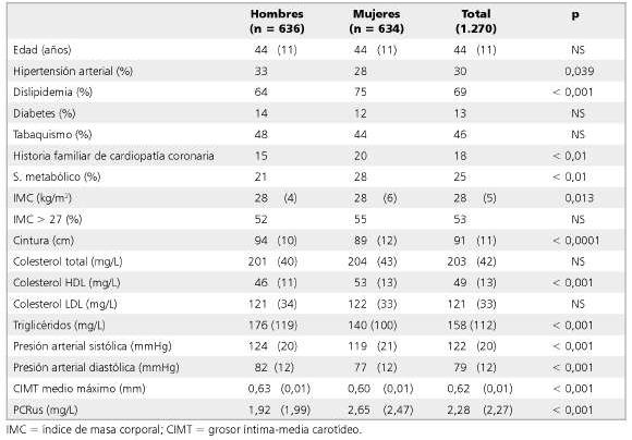 Hipertensi N Arterial El Factor De Riesgo M S Importante
