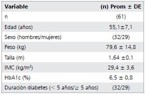 dieta per diabete mellito di tipo 2 pdf