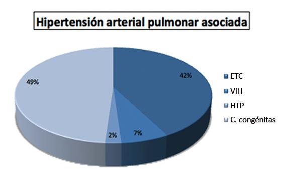 Quién más quiere aprender sobre Tratamiento hipertensión