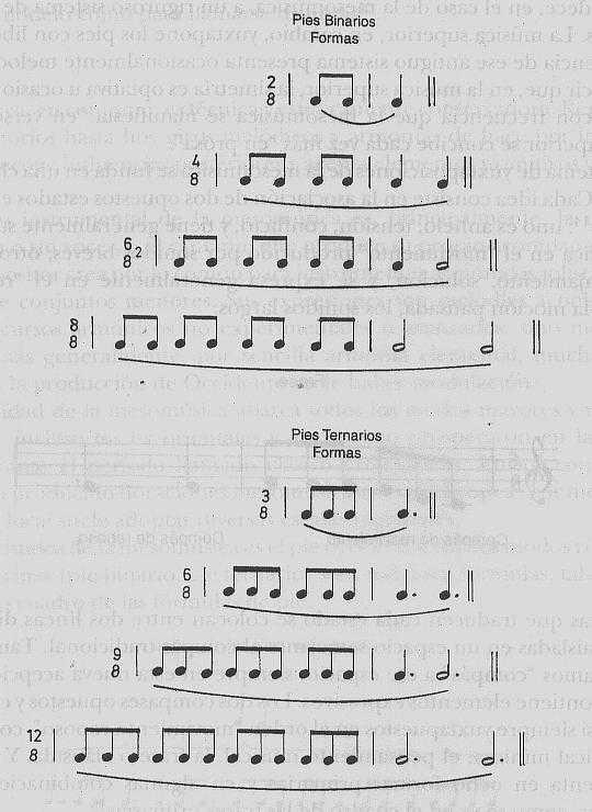 Mesomúsica Un Ensayo Sobre La Música De Todos