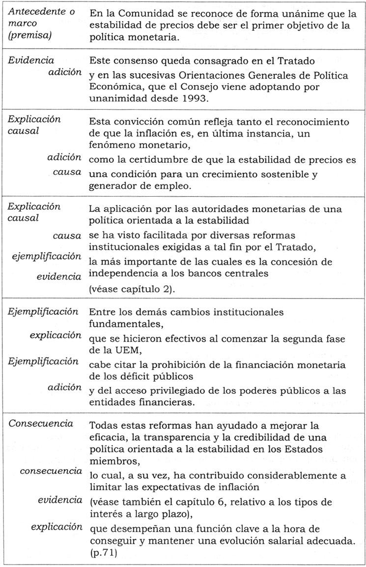 Aproximación al análisis de los discursos profesionales