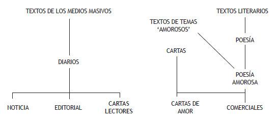 Estructura Ilocucionaria Y Cortesía La Construcción De