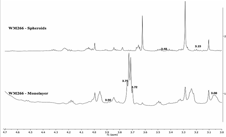 nmr spectrum chemical shift