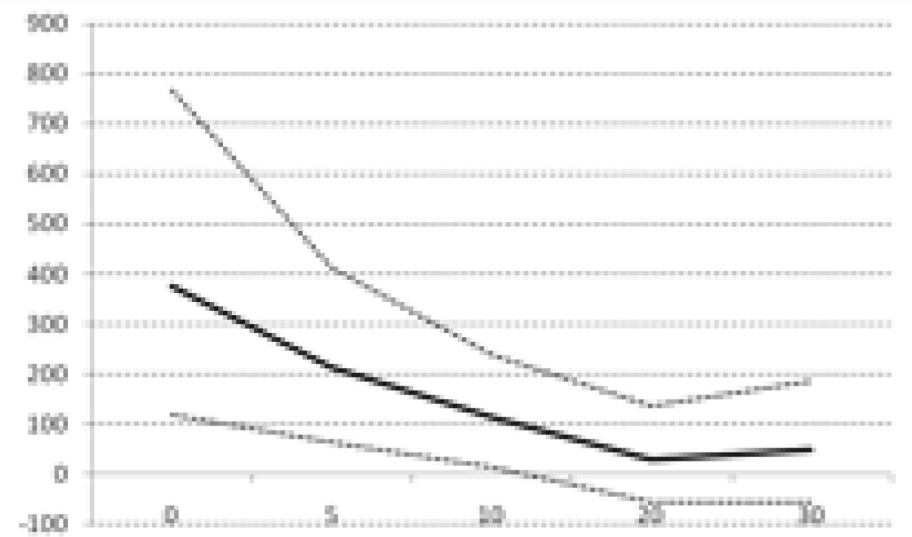64ba160067f07 La incidencia de la dotación de infraestructuras para los servicios ...