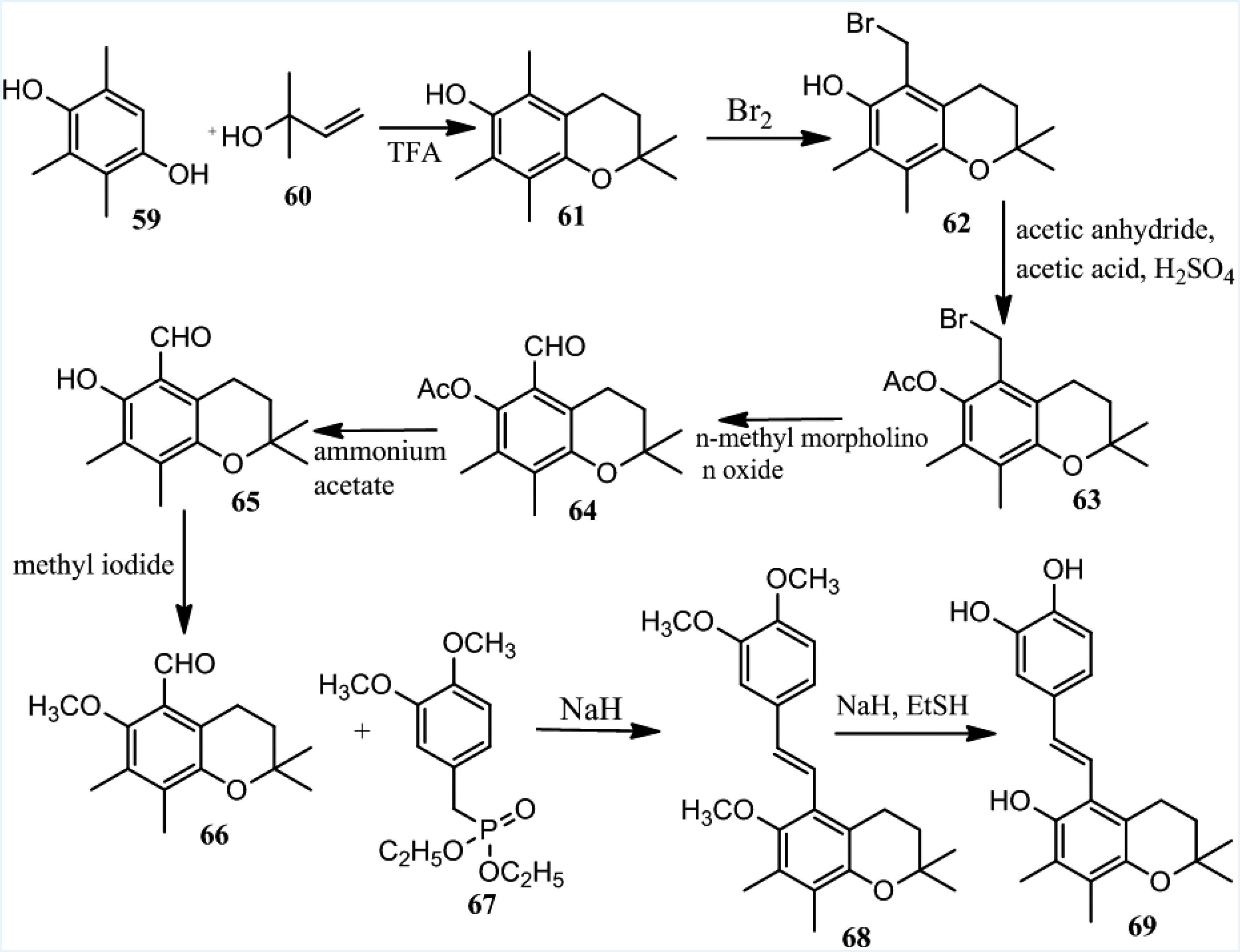 RECENT APPROACHES FOR THE SYNTHESIS OF HYBRID RESVERATROL