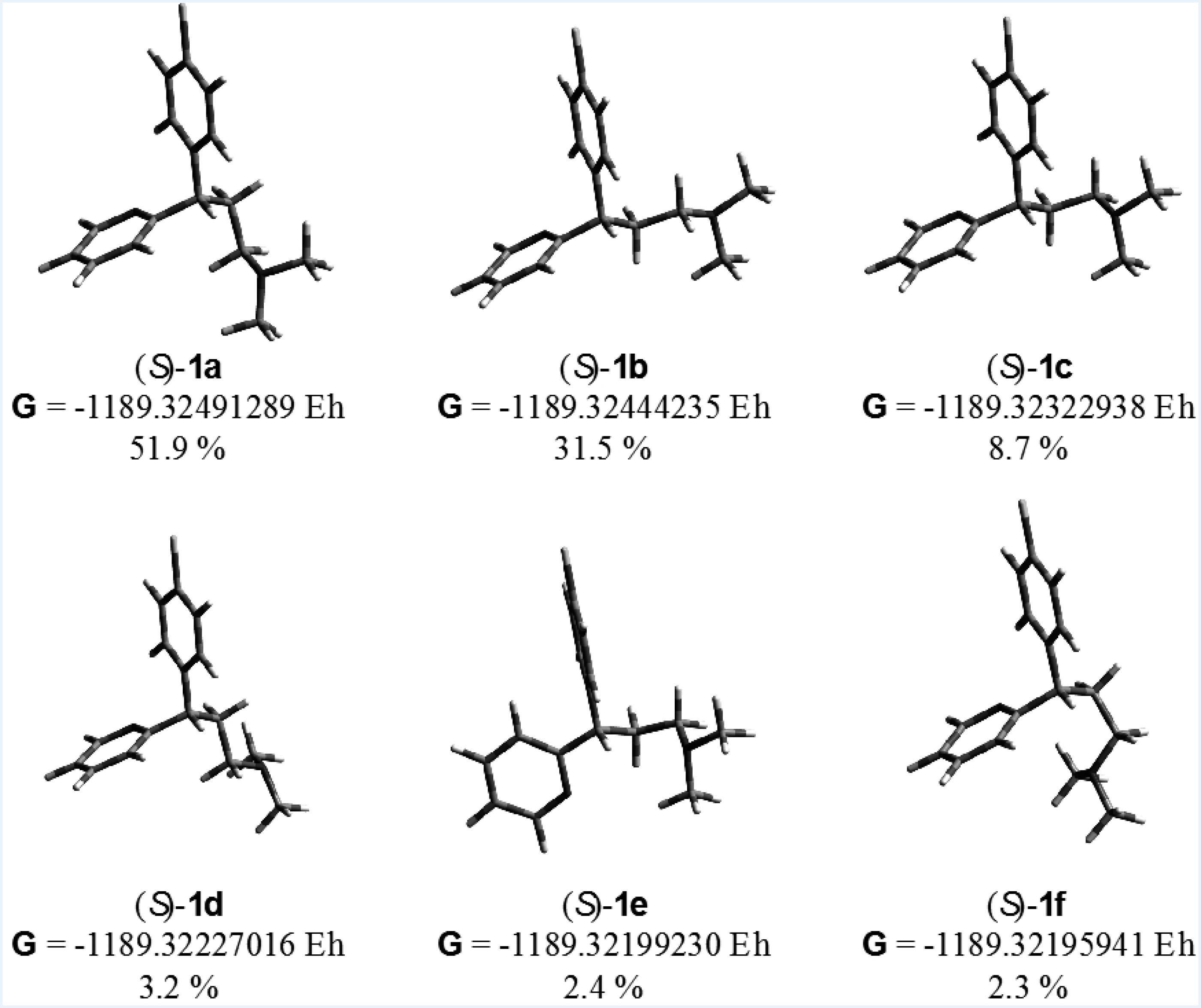 CHIRAL CHROMATOGRAPHIC ANALYSIS AND ABSOLUTE STEREOCHEMISTRY