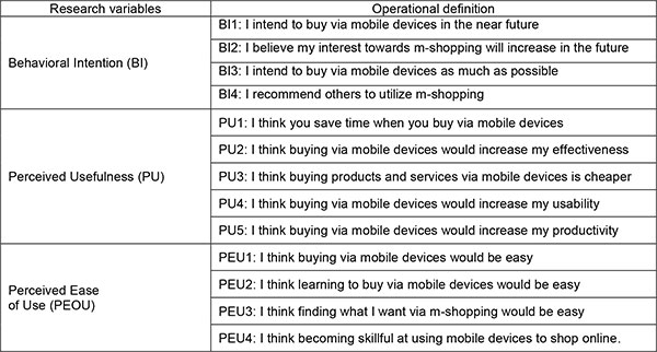 Mobile Shopping Consumers Behavior An Exploratory Study And Review