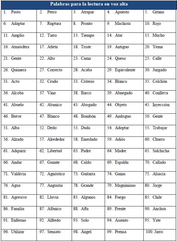 Salchicha en ingles pronunciacion