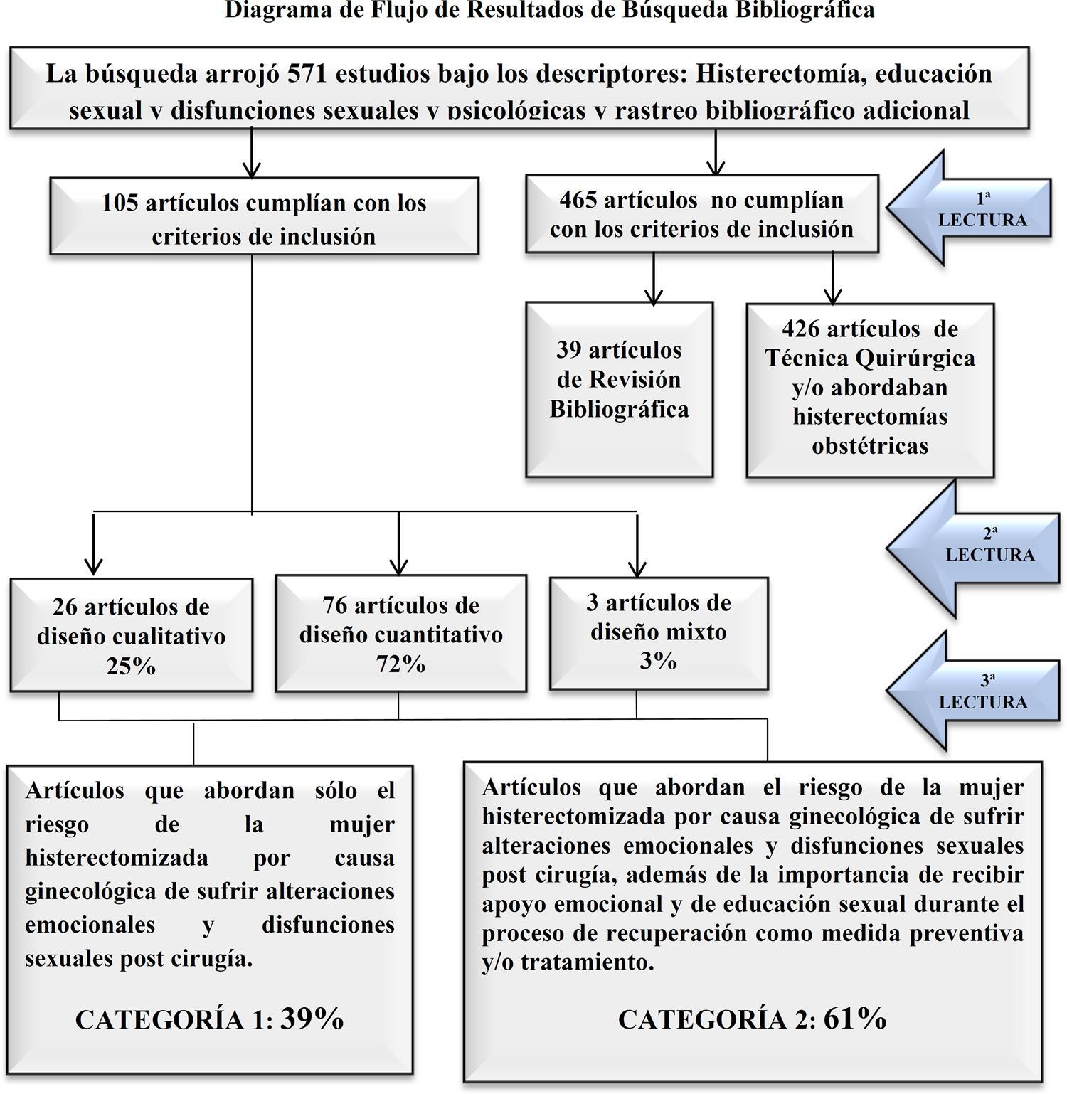 Importancia de una intervención psicoeducativa sobre sexualidad en ...