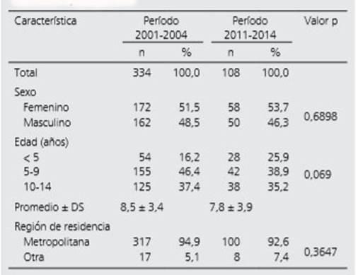 Rcp neonatal 2020 pdf
