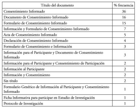 Estudio De Corpus Estructura Y Legibilidad En El Documento