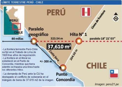 b53117765bfd0 La frontera marítima Perú-Chile y el triángulo terrestre. (Fecha de  consulta 11 de noviembre de 2011). (en línea) Disponible de  ...